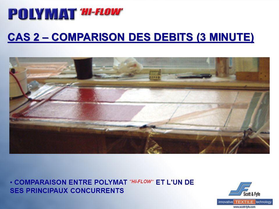 CAS 2 – COMPARISON DES DEBITS (3 MINUTE) COMPARAISON ENTRE POLYMAT HI-FLOW ET L'UN DE SES PRINCIPAUX CONCURRENTS