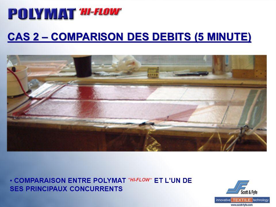 CAS 2 – COMPARISON DES DEBITS (5 MINUTE) COMPARAISON ENTRE POLYMAT HI-FLOW ET L'UN DE SES PRINCIPAUX CONCURRENTS