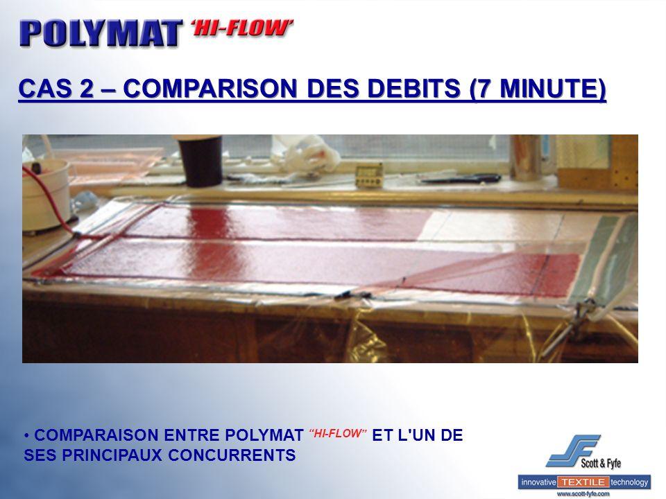 CAS 2 – COMPARISON DES DEBITS (7 MINUTE) COMPARAISON ENTRE POLYMAT HI-FLOW ET L'UN DE SES PRINCIPAUX CONCURRENTS