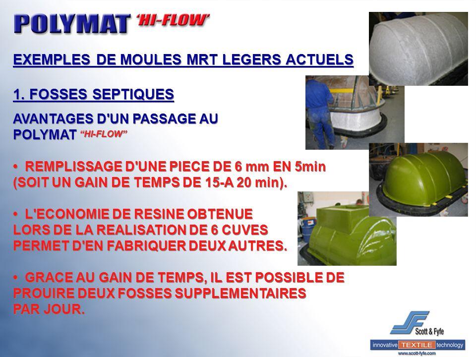 EXEMPLES DE MOULES MRT LEGERS ACTUELS 1. FOSSES SEPTIQUES AVANTAGES D'UN PASSAGE AU POLYMAT HI-FLOW REMPLISSAGE D'UNE PIECE DE 6 mm EN 5min (SOIT UN G