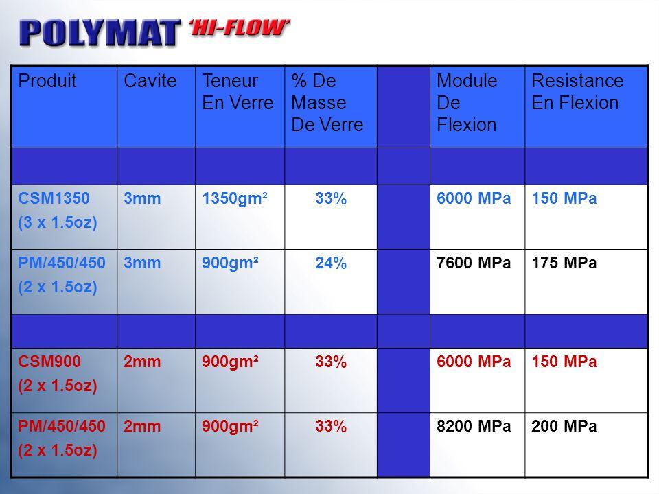ProduitCaviteTeneur En Verre % De Masse De Verre Module De Flexion Resistance En Flexion CSM1350 (3 x 1.5oz) 3mm1350gm²33%6000 MPa150 MPa PM/450/450 (
