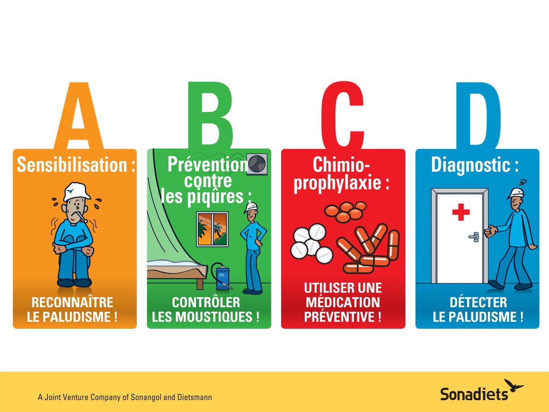 Sensibilisation: reconnaître le paludisme Premiers symptômes (forme simple): Fièvre Transpirations Frissons Maux de tête Douleurs musculaires Nausées et vomissements