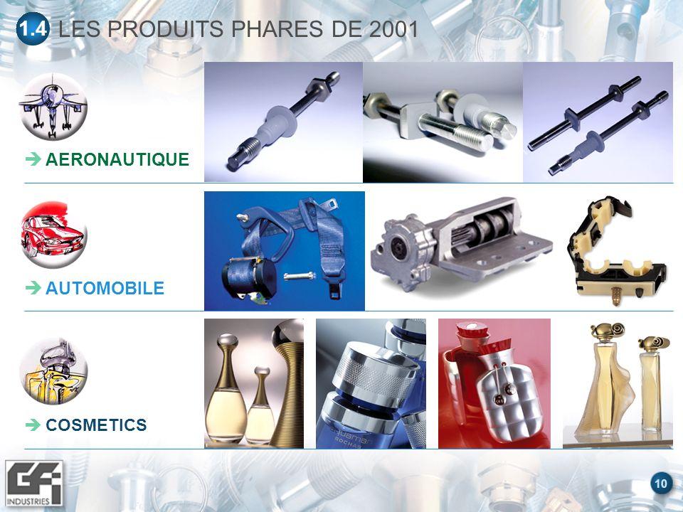 10 LES PRODUITS PHARES DE 2001 1.4 AERONAUTIQUE AUTOMOBILE COSMETICS