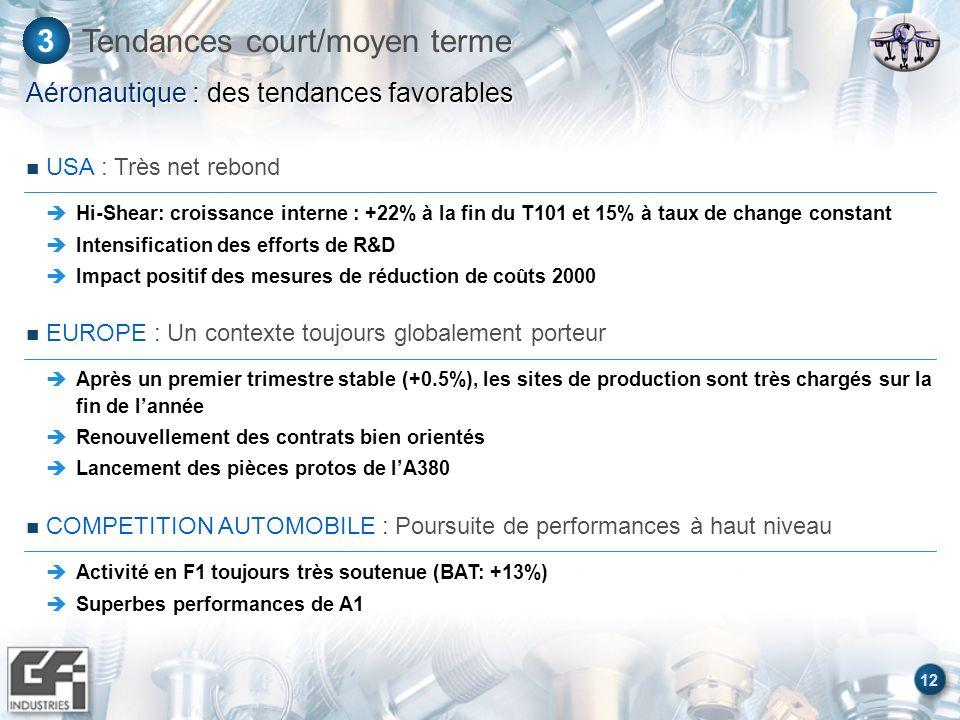 12 Tendances court/moyen terme3 Aéronautique : des tendances favorables EUROPE : Un contexte toujours globalement porteur Après un premier trimestre s