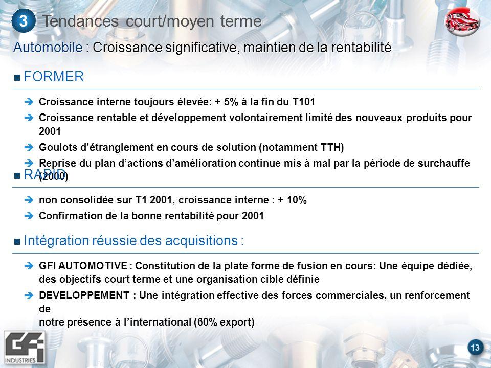 13 Tendances court/moyen terme3 Automobile : Croissance significative, maintien de la rentabilité Intégration réussie des acquisitions : GFI AUTOMOTIV