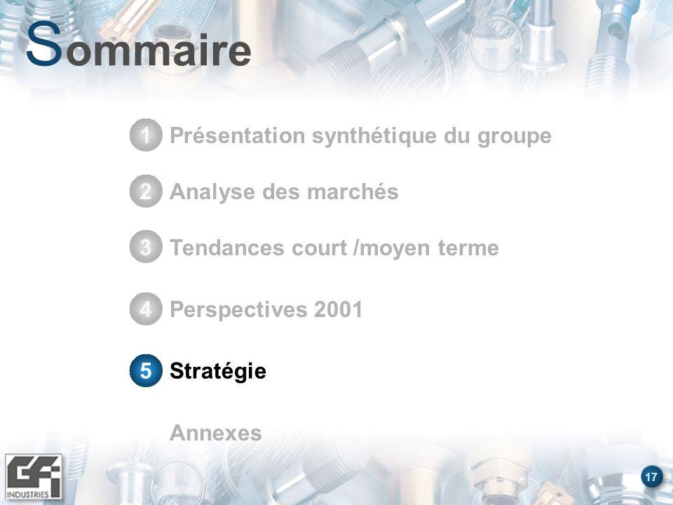 17 S ommaire Présentation synthétique du groupe1 Stratégie5 Annexes Analyse des marchés2 Tendances court /moyen terme3 Perspectives 20014 Stratégie5