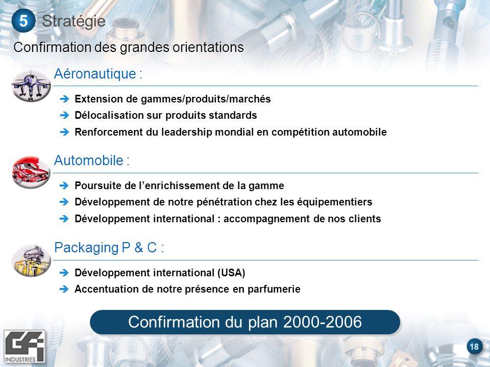18 Stratégie5 Confirmation des grandes orientations Aéronautique : Extension de gammes/produits/marchés Délocalisation sur produits standards Renforce