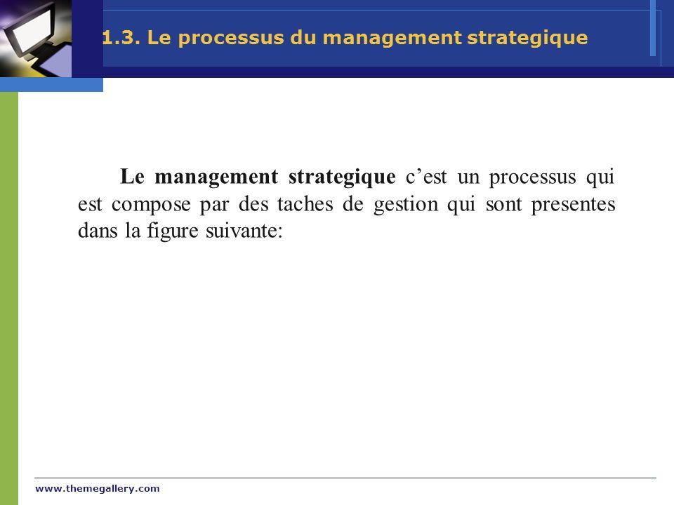 www.themegallery.com 1.3. Le processus du management strategique Le management strategique cest un processus qui est compose par des taches de gestion