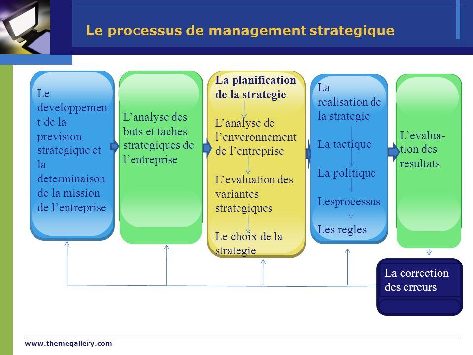 www.themegallery.com Le developpemen t de la prevision strategique et la determinaison de la mission de lentreprise Lanalyse des buts et taches strate