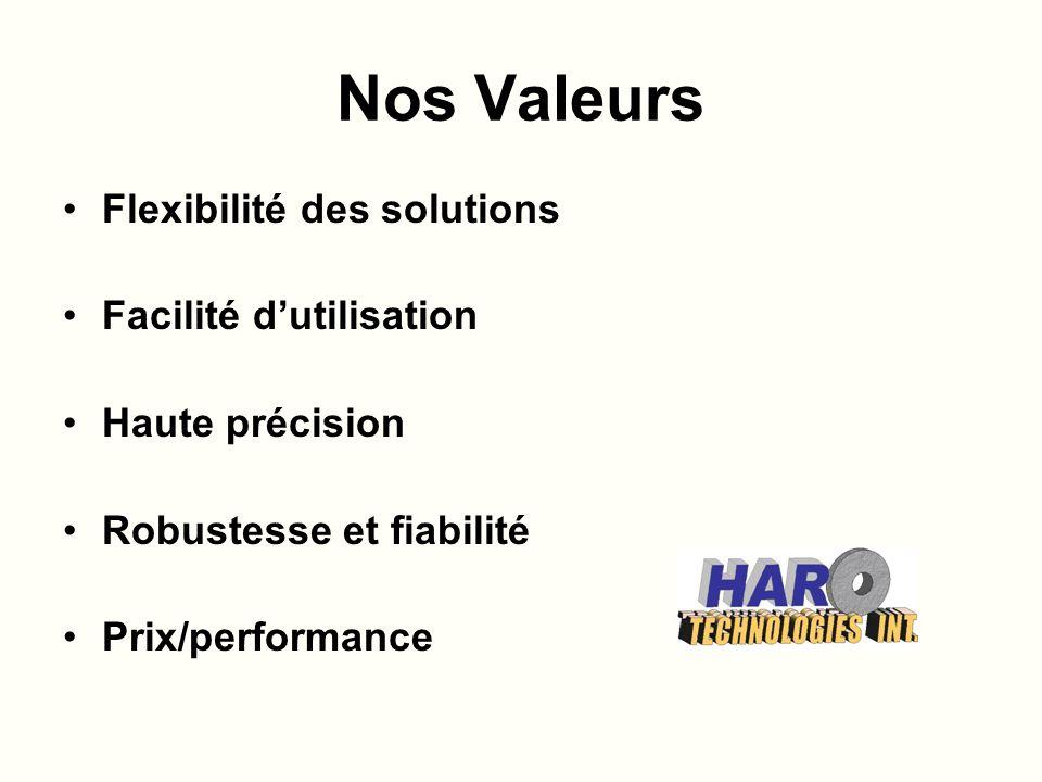 Nos Valeurs Flexibilité des solutions Facilité dutilisation Haute précision Robustesse et fiabilité Prix/performance