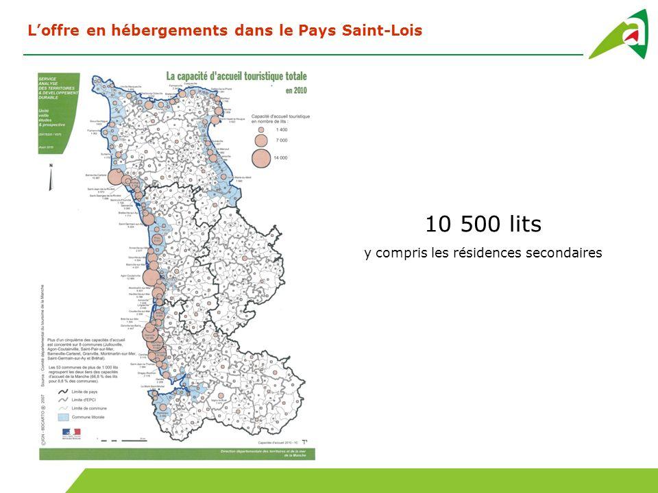 Loffre en hébergements dans le Pays Saint-Lois 10 500 lits y compris les résidences secondaires
