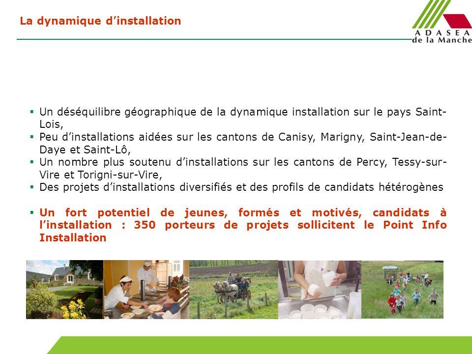 Un déséquilibre géographique de la dynamique installation sur le pays Saint- Lois, Peu dinstallations aidées sur les cantons de Canisy, Marigny, Saint