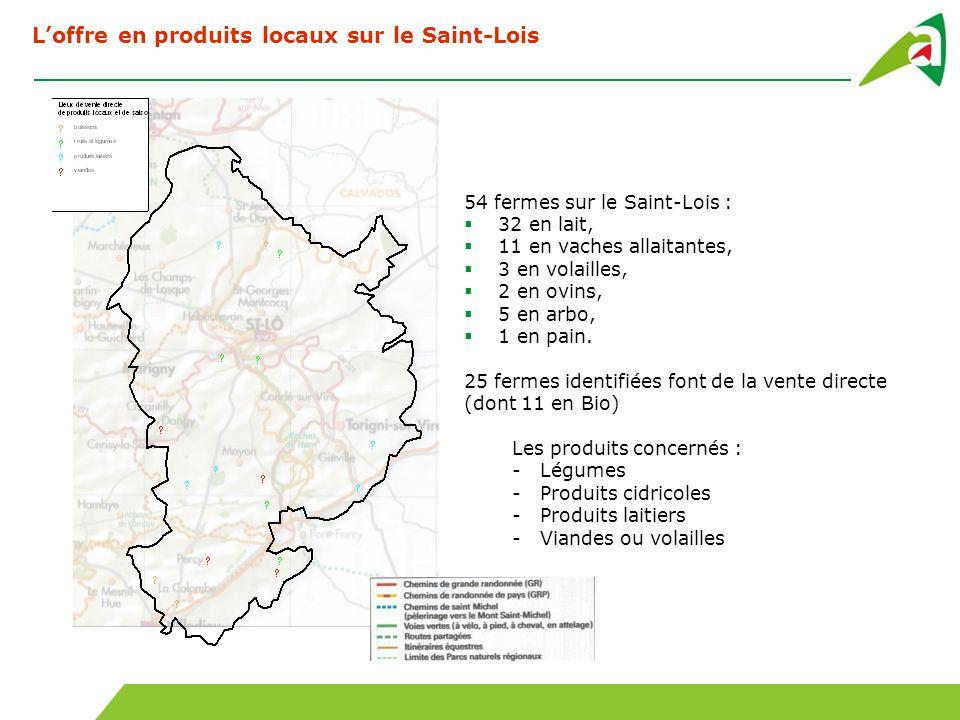 Loffre en produits locaux sur le Saint-Lois 54 fermes sur le Saint-Lois : 32 en lait, 11 en vaches allaitantes, 3 en volailles, 2 en ovins, 5 en arbo,