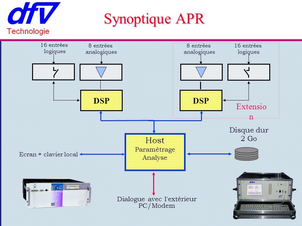 Disque dur 2 Go Ecran + clavier local Host Paramètrage Analyse Dialogue avec l extérieur PC/Modem DSP 16 entrées logiques 8 entrées analogiques DSP 16 entrées logiques 8 entrées analogiques Extensio n Synoptique APR
