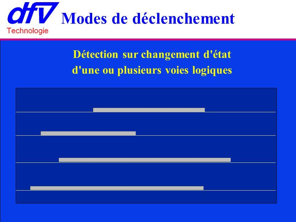 Détection sur changement d état d une ou plusieurs voies logiques Modes de déclenchement