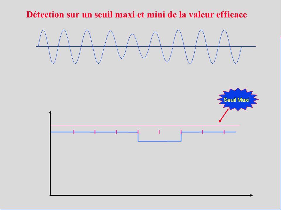 Seuil Maxi Détection sur un seuil maxi et mini de la valeur efficace