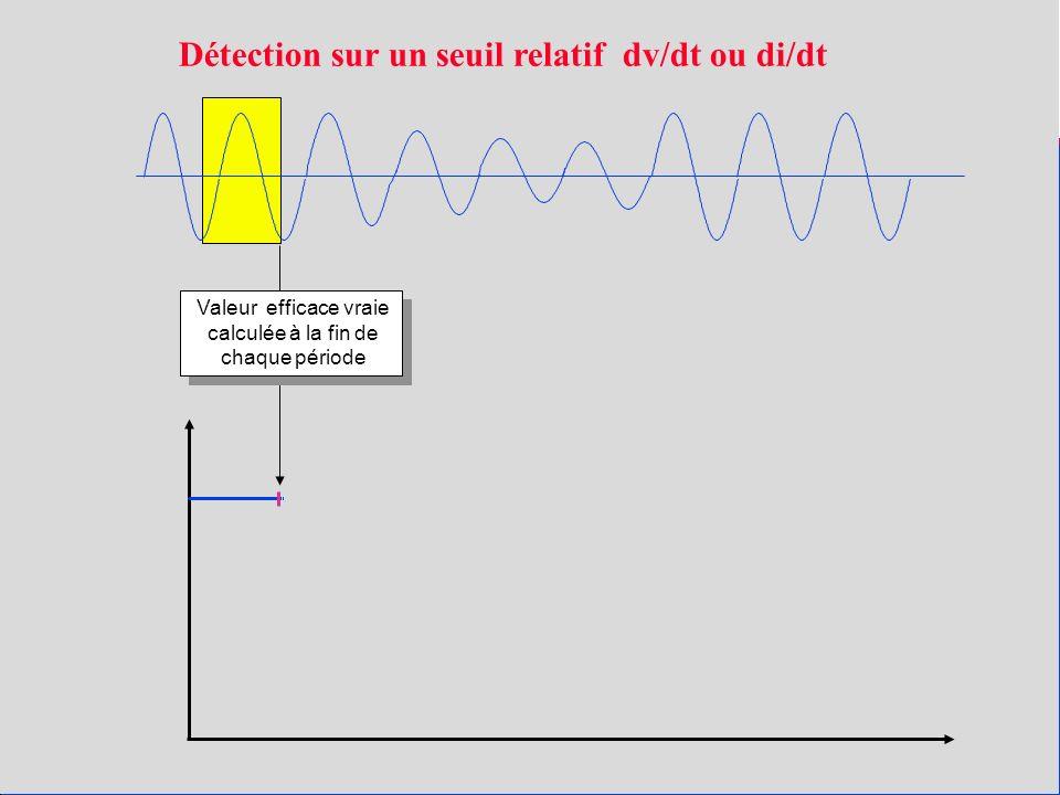 Valeur efficace vraie calculée à la fin de chaque période Détection sur un seuil relatif dv/dt ou di/dt