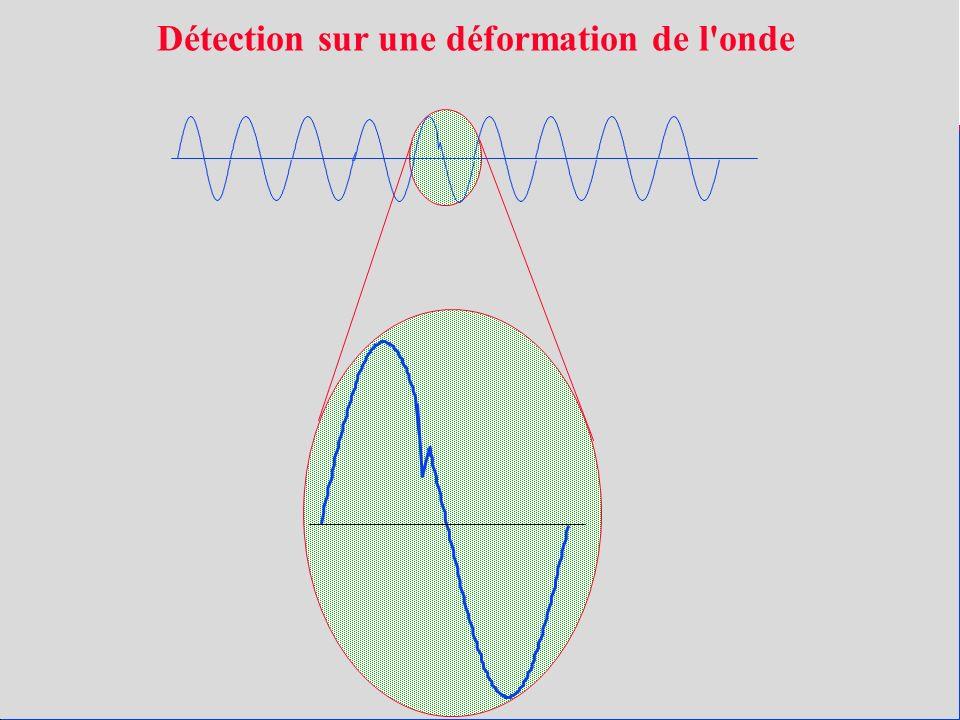 Détection sur une déformation de l onde
