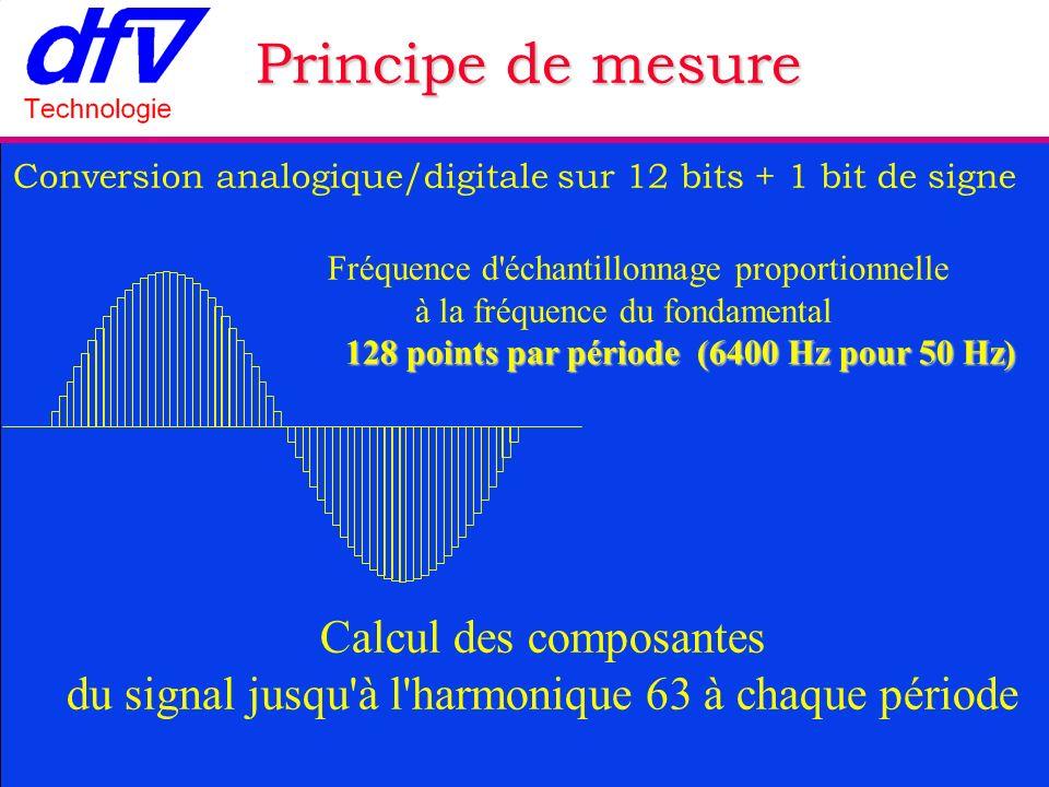 Calcul des composantes du signal jusqu à l harmonique 63 à chaque période Conversion analogique/digitale sur 12 bits + 1 bit de signe 128 points par période (6400 Hz pour 50 Hz) Fréquence d échantillonnage proportionnelle à la fréquence du fondamental 128 points par période (6400 Hz pour 50 Hz) Principe de mesure