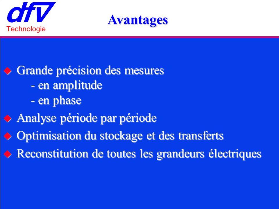 Grande précision des mesures - en amplitude - en phase Grande précision des mesures - en amplitude - en phase Analyse période par période Analyse période par période Optimisation du stockage et des transferts Optimisation du stockage et des transferts Reconstitution de toutes les grandeurs électriques Reconstitution de toutes les grandeurs électriques Avantages