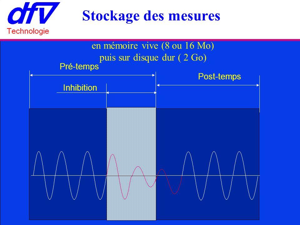 Stockage des mesures Pré-temps Post-temps Inhibition en mémoire vive (8 ou 16 Mo) puis sur disque dur ( 2 Go)