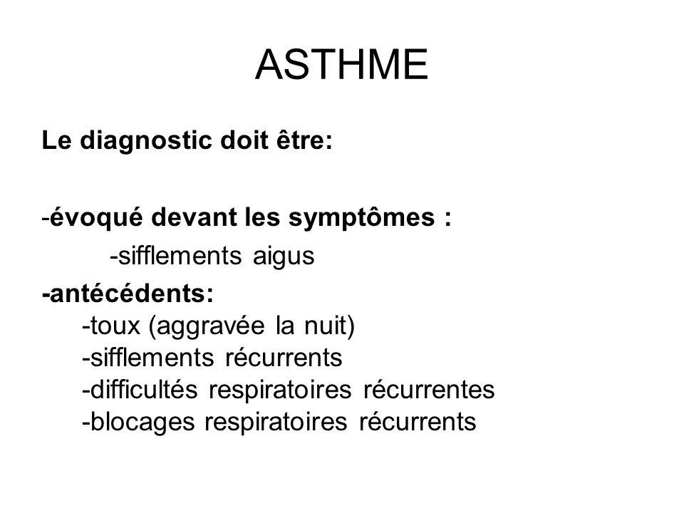ASTHME Le diagnostic doit être: -évoqué devant les symptômes : -sifflements aigus -antécédents: -toux (aggravée la nuit) -sifflements récurrents -diff