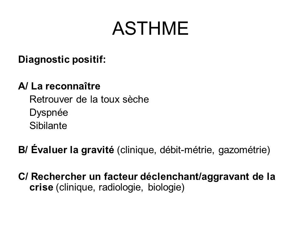 ASTHME Diagnostic positif: A/ La reconnaître Retrouver de la toux sèche Dyspnée Sibilante B/ Évaluer la gravité (clinique, débit-métrie, gazométrie) C