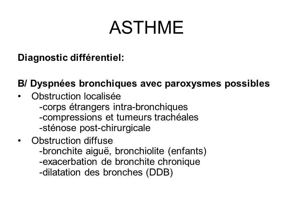 ASTHME Diagnostic différentiel: B/ Dyspnées bronchiques avec paroxysmes possibles Obstruction localisée -corps étrangers intra-bronchiques -compressio