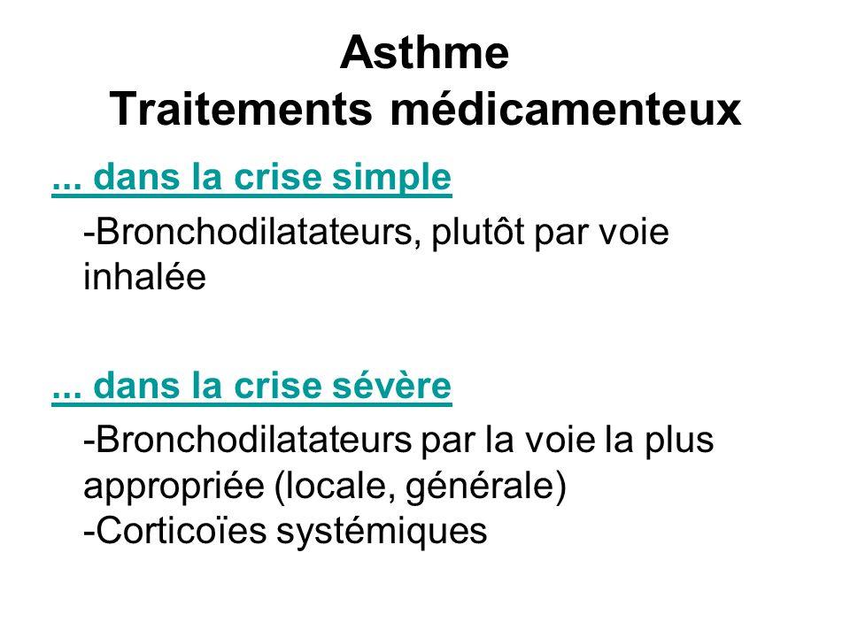 Asthme Traitements médicamenteux... dans la crise simple -Bronchodilatateurs, plutôt par voie inhalée... dans la crise sévère -Bronchodilatateurs par