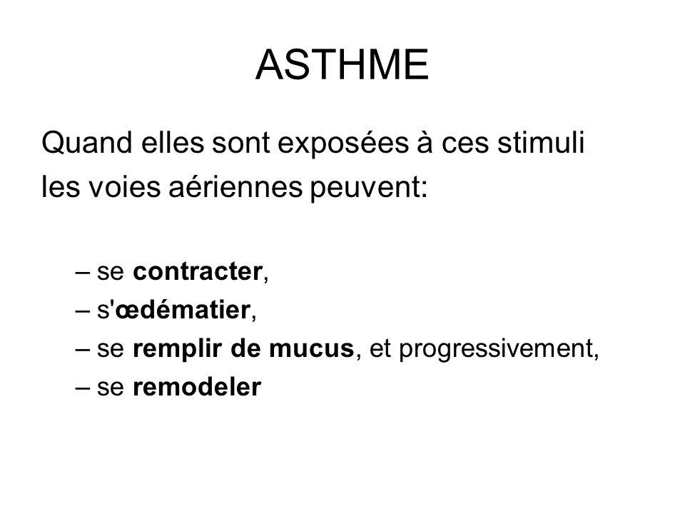 ASTHME Quand elles sont exposées à ces stimuli les voies aériennes peuvent: –se contracter, –s'œdématier, –se remplir de mucus, et progressivement, –s