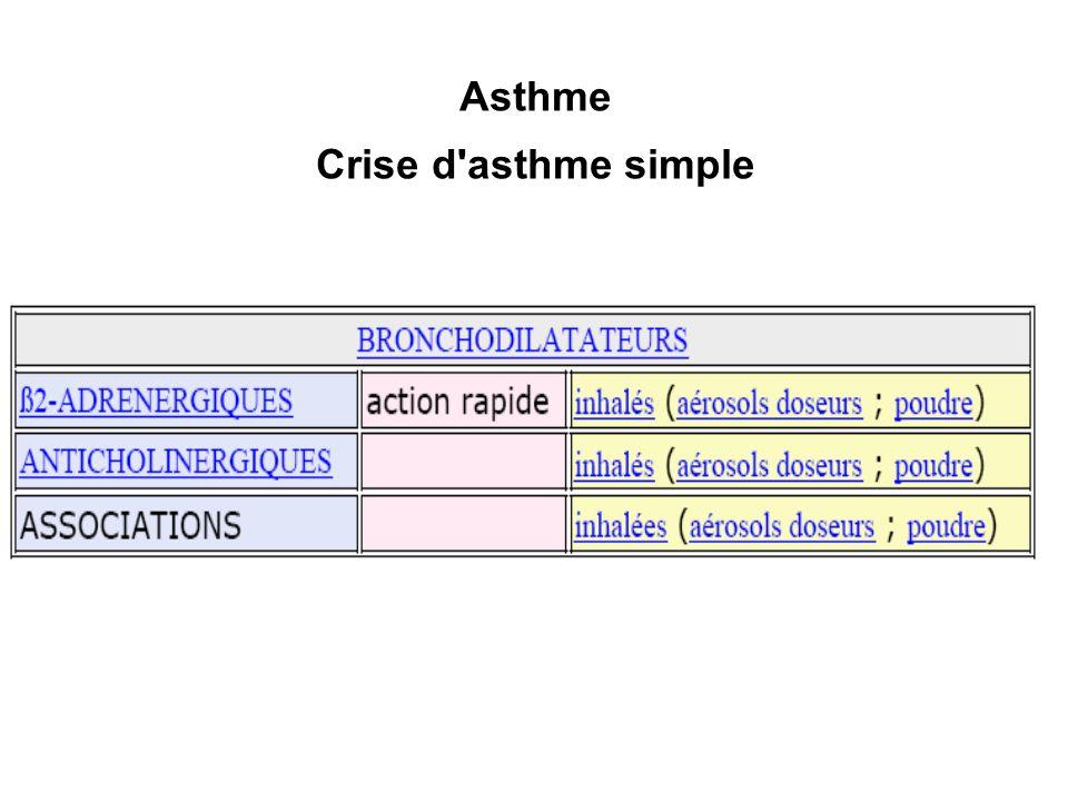 Asthme Crise d'asthme simple