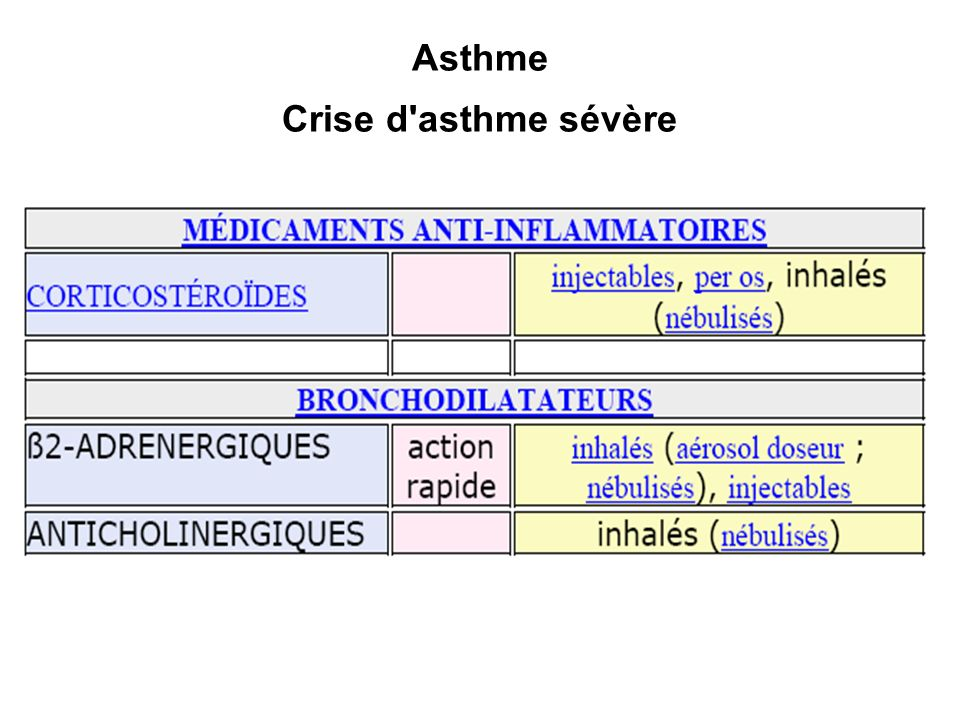 Asthme Phase post-critique