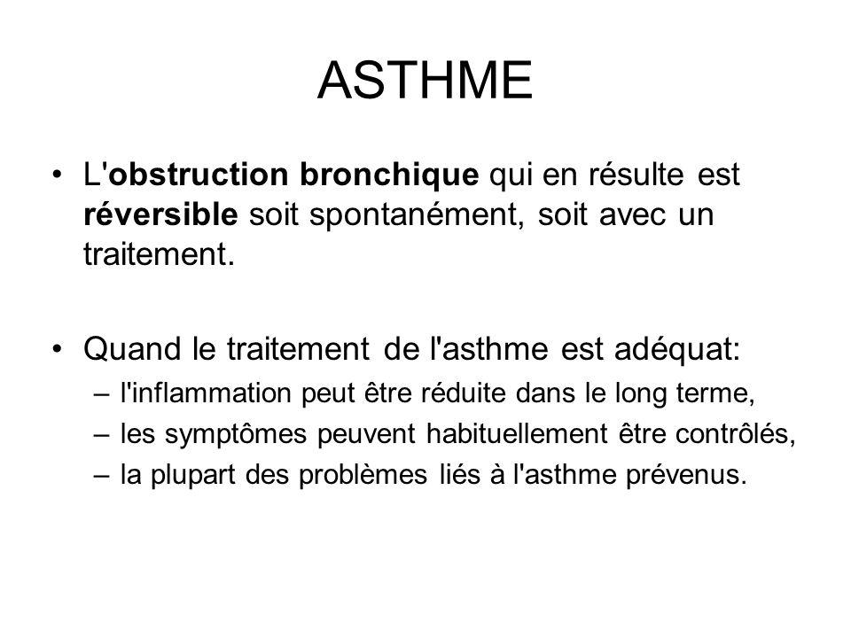 ASTHME L'obstruction bronchique qui en résulte est réversible soit spontanément, soit avec un traitement. Quand le traitement de l'asthme est adéquat: