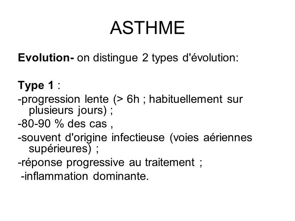 ASTHME Evolution- on distingue 2 types d'évolution: Type 1 : -progression lente (> 6h ; habituellement sur plusieurs jours) ; -80-90 % des cas, -souve