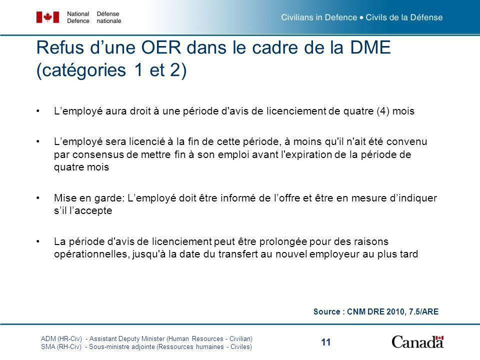 ADM (HR-Civ) - Assistant Deputy Minister (Human Resources - Civilian) SMA (RH-Civ) - Sous-ministre adjointe (Ressources humaines - Civiles) 11 Refus dune OER dans le cadre de la DME (catégories 1 et 2) Lemployé aura droit à une période d avis de licenciement de quatre (4) mois Lemployé sera licencié à la fin de cette période, à moins qu il n ait été convenu par consensus de mettre fin à son emploi avant l expiration de la période de quatre mois Mise en garde: Lemployé doit être informé de loffre et être en mesure dindiquer sil laccepte La période d avis de licenciement peut être prolongée pour des raisons opérationnelles, jusqu à la date du transfert au nouvel employeur au plus tard Source : CNM DRE 2010, 7.5/ARE
