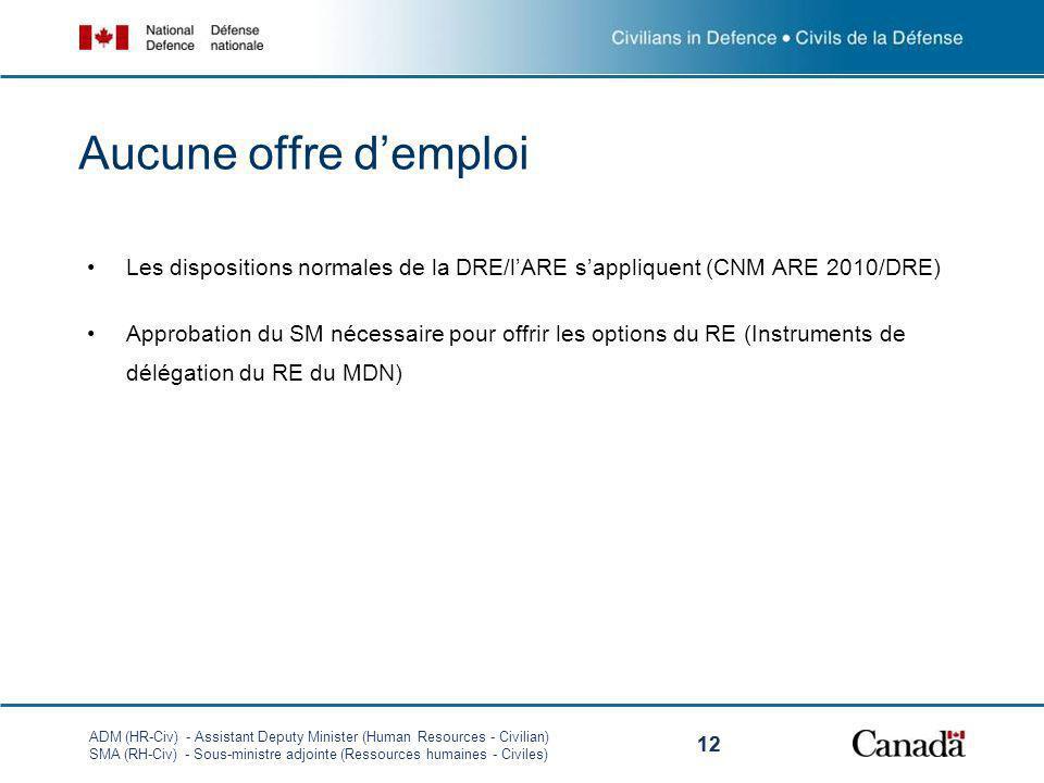 ADM (HR-Civ) - Assistant Deputy Minister (Human Resources - Civilian) SMA (RH-Civ) - Sous-ministre adjointe (Ressources humaines - Civiles) 12 Aucune offre demploi Les dispositions normales de la DRE/lARE sappliquent (CNM ARE 2010/DRE) Approbation du SM nécessaire pour offrir les options du RE (Instruments de délégation du RE du MDN)