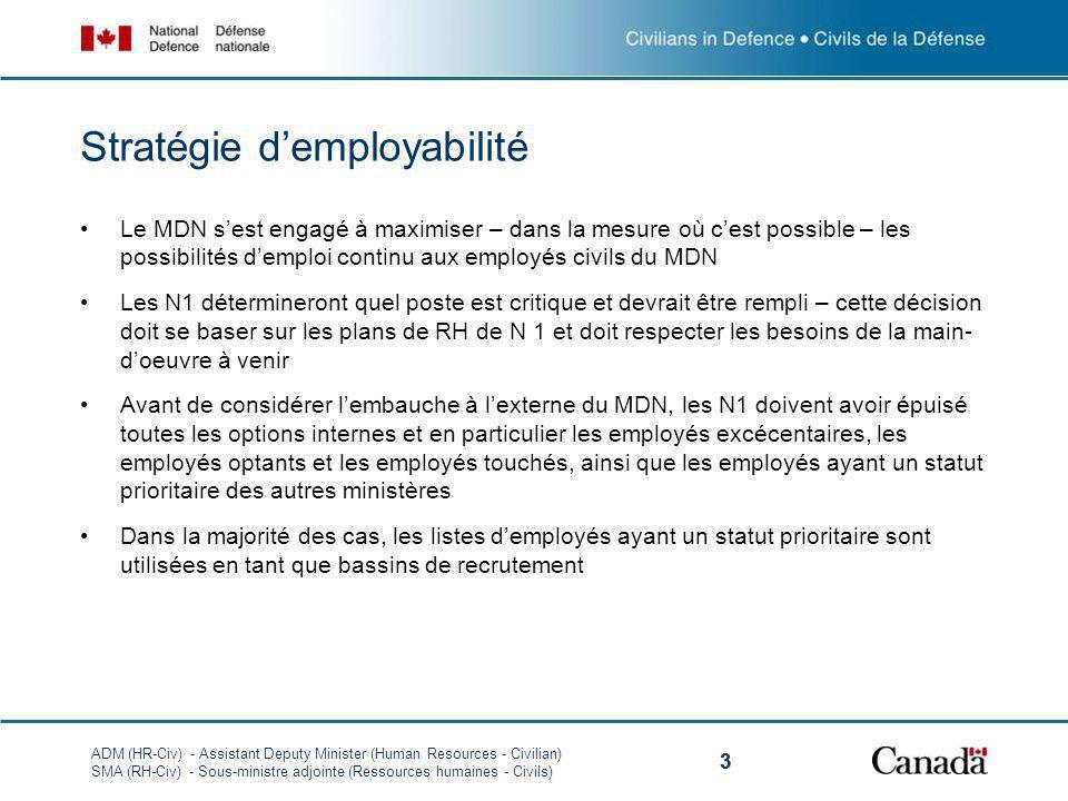 ADM (HR-Civ) - Assistant Deputy Minister (Human Resources - Civilian) SMA (RH-Civ) - Sous-ministre adjointe (Ressources humaines - Civiles) 14 QUESTIONS.