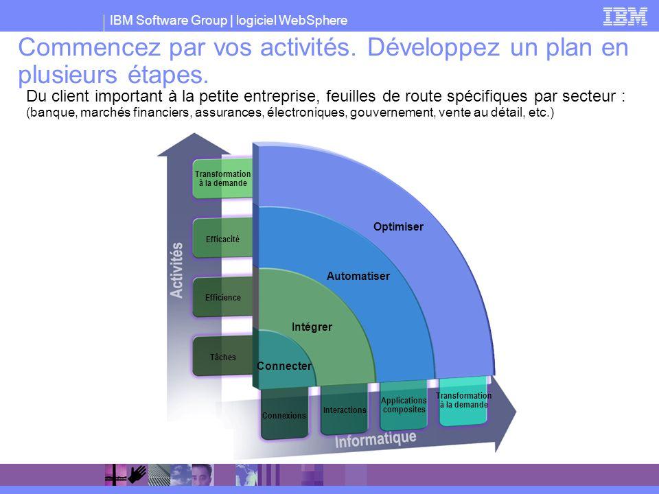 IBM Software Group | logiciel WebSphere Commencez par vos activités. Développez un plan en plusieurs étapes. Automatiser Intégrer Connecter Optimiser