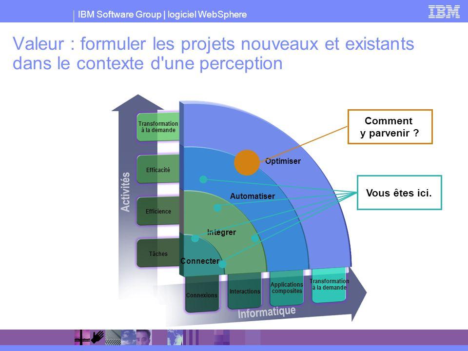 IBM Software Group | logiciel WebSphere Valeur : formuler les projets nouveaux et existants dans le contexte d'une perception Automatiser Intégrer Con
