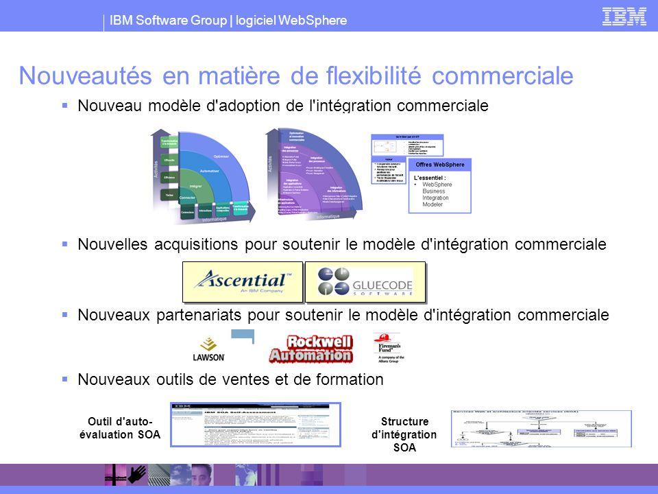 IBM Software Group | logiciel WebSphere Nouveautés en matière de flexibilité commerciale Nouveau modèle d'adoption de l'intégration commerciale Nouvel