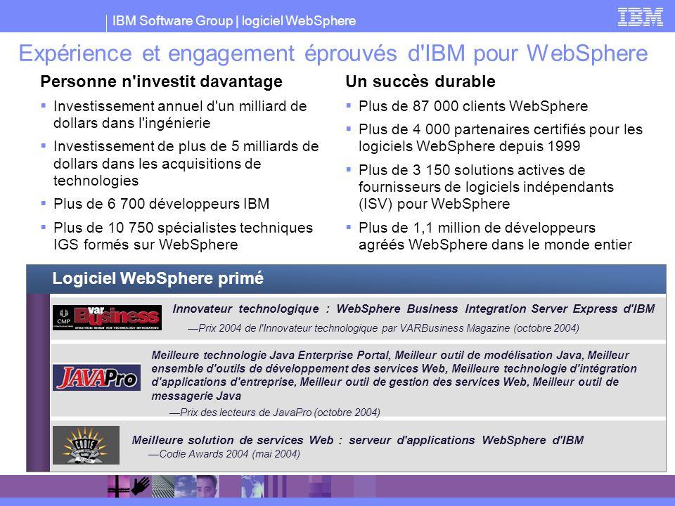 IBM Software Group | logiciel WebSphere Expérience et engagement éprouvés d'IBM pour WebSphere Personne n'investit davantage Investissement annuel d'u