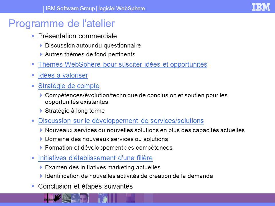 IBM Software Group | logiciel WebSphere Sample actions from a workshop 1.