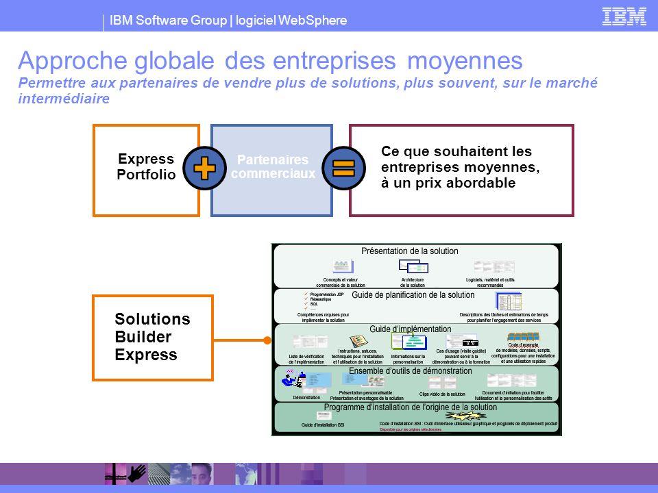 IBM Software Group | logiciel WebSphere Express Portfolio Ce que souhaitent les entreprises moyennes, à un prix abordable Partenaires commerciaux Solu