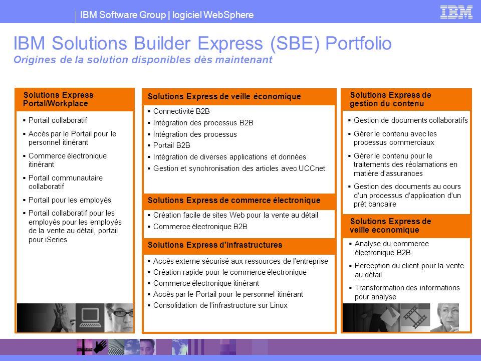 IBM Software Group | logiciel WebSphere Portail collaboratif Accès par le Portail pour le personnel itinérant Commerce électronique itinérant Portail