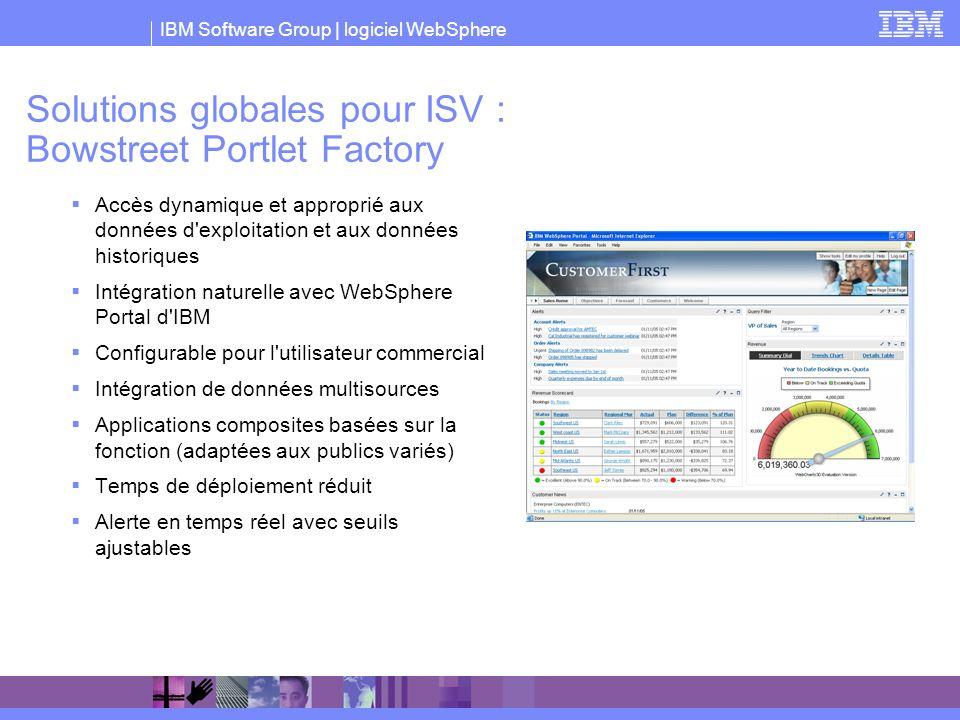 IBM Software Group | logiciel WebSphere Solutions globales pour ISV : Bowstreet Portlet Factory Accès dynamique et approprié aux données d'exploitatio