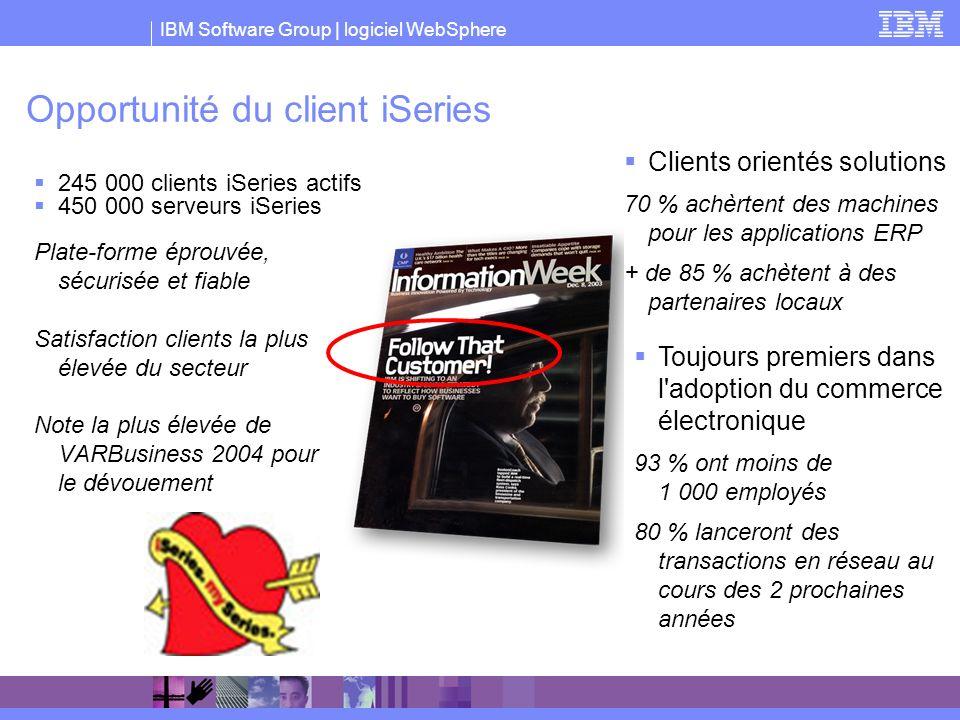 IBM Software Group | logiciel WebSphere Opportunité du client iSeries 245 000 clients iSeries actifs 450 000 serveurs iSeries Plate-forme éprouvée, sé
