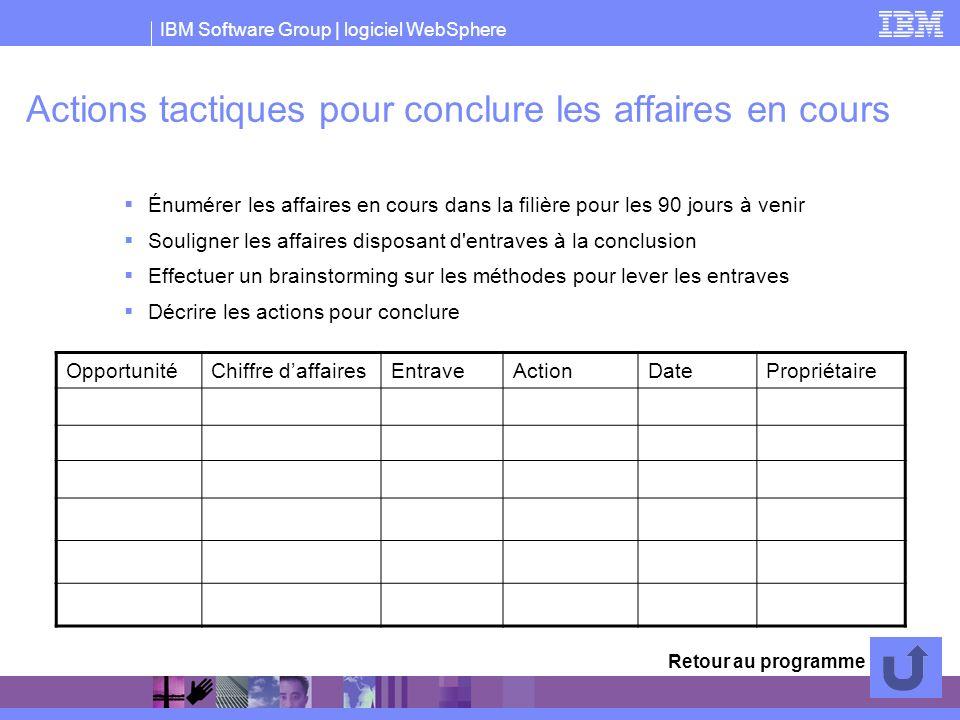 IBM Software Group | logiciel WebSphere Actions tactiques pour conclure les affaires en cours Énumérer les affaires en cours dans la filière pour les