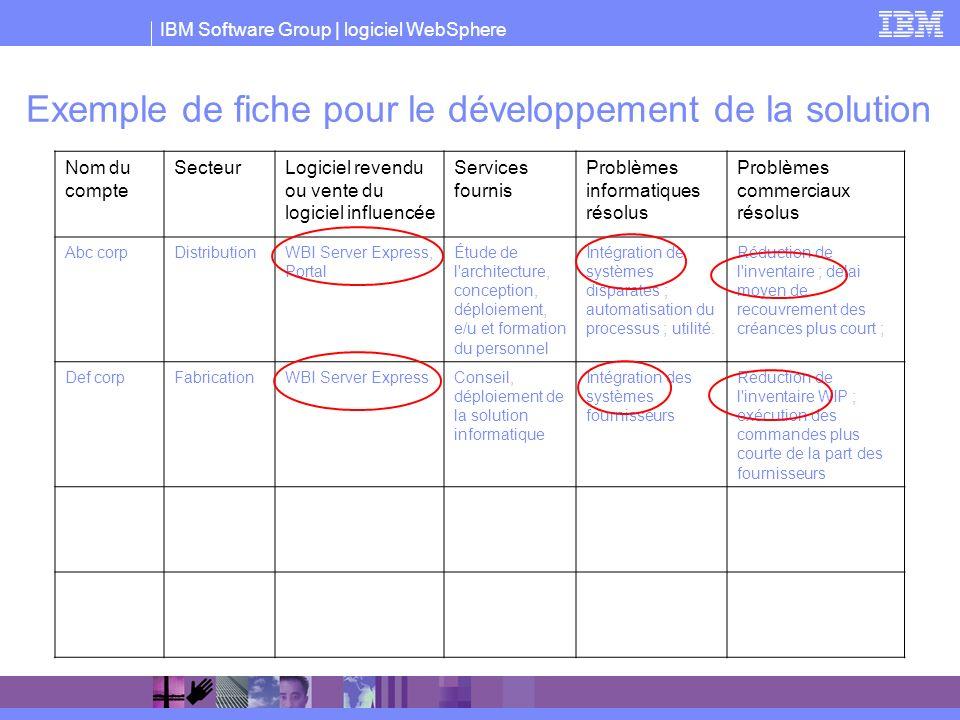 IBM Software Group | logiciel WebSphere Exemple de fiche pour le développement de la solution Nom du compte SecteurLogiciel revendu ou vente du logici