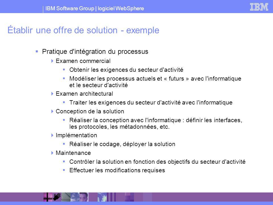 IBM Software Group | logiciel WebSphere Établir une offre de solution - exemple Pratique d'intégration du processus Examen commercial Obtenir les exig