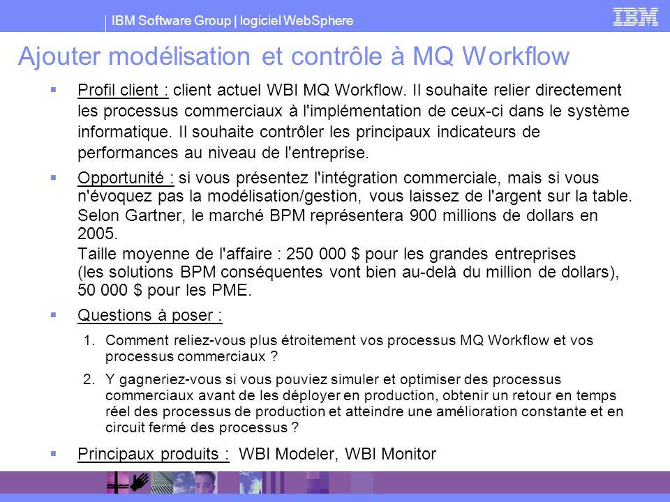 IBM Software Group | logiciel WebSphere Ajouter modélisation et contrôle à MQ Workflow Profil client : client actuel WBI MQ Workflow. Il souhaite reli